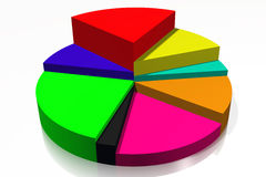 3D graphics, metaphors, diagram, pie chart Royalty Free Stock Photography
