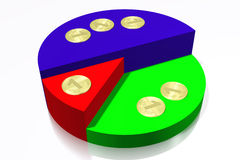 3D graphics, metaphors, diagram, pie chart, money, coins. 3D graphics for business chart Stock Images
