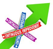 3d growing green arrow and continuous improvement ribbon royalty free stock photos