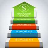 3d Growth Stage Chart Royalty Free Stock Photo