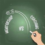 3d hand writing mentorship vs coaching royalty free illustration