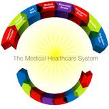3d Healthcare Categories Stock Photos