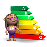 3d Hippy looks at a bar chart. 3d render of a hippy with a bar chart stock illustration