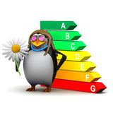 3d Hippy penguin checks his energy usage Royalty Free Stock Images