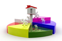 3d House percentage and circle graph Royalty Free Stock Image