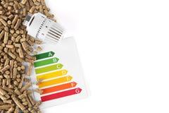3d illustratie op witte achtergrond Verwarmend thermostaat en diagram Stock Fotografie