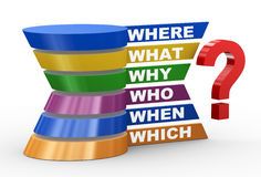 3d question words design Stock Photo
