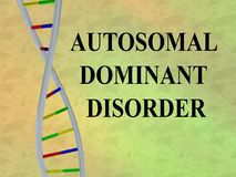 AUTOSOMAL DOMINANT DISORDER concept. 3D illustration of AUTOSOMAL DOMINANT DISORDER script with DNA double helix, isolated on colored background Stock Photography