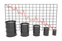 3d illustration: Black barrels of oil graph chart stock market  with red line arrow on a grid.  Petroleum business, black gold, ga. Soline production. Purchase Stock Photos