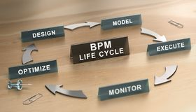 Business Process Management BPM Life Cycle Royalty Free Illustration