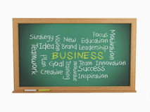 3d illustration. chalk keywords on chalkboard about business con Royalty Free Stock Photo