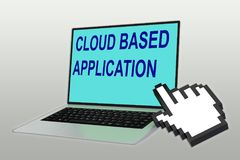CLOUD BASED APPLICATION concept. 3D illustration of CLOUD BASED APPLICATION script with pointing hand icon pointing at the laptop screen vector illustration