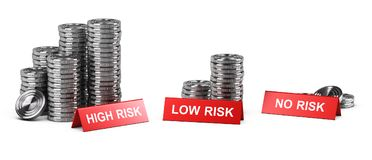 High, Low and No Risk Investment, Reward Comparison. 3D illustration, of coins piles and red signs with texts high, low and no risk. Concept of investment and Royalty Free Stock Images