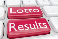Lotto Results concept. 3D illustration of computer keyboard with the print Lotto Results on two adjacent red buttons Royalty Free Stock Image