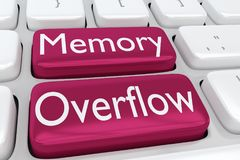 Memory Overflow concept Royalty Free Stock Image