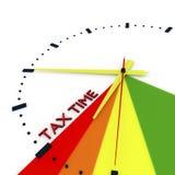 3d Illustration, 3d übertragen, ` Steuerzeit ist rechtes ` Stockfoto
