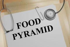 FOOD PYRAMID concept Royalty Free Stock Photos