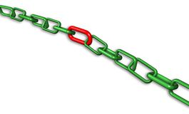 3d illustration of a group of green  end red chain Royalty Free Stock Photography