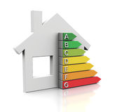 Energy efficiency Royalty Free Stock Image
