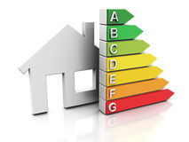 Hous energy efficiency Royalty Free Stock Photo