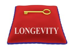 LONGEVITY - health concept. 3D illustration of LONGEVITY Title on red velvet pillow near a golden key, isolated on white Royalty Free Stock Photos