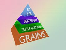 Food Pyramid concept Stock Photography