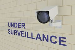 UNDER SURVEILLANCE concept. 3D illustration of UNDER SURVEILLANCE title under security camera which is mounted on brick wall Royalty Free Stock Photography