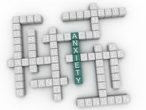 3d image Anxiety issues concept word cloud background Royalty Free Stock Image