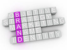 3d image Brand  issues concept word cloud background Royalty Free Stock Images