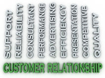 3d image Customer relationship issues concept word cloud backgro Stock Photo