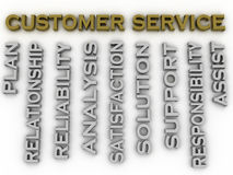 3d image customer service  issues concept word cloud background Royalty Free Stock Photos