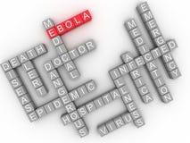 3d image ebola alert concept Royalty Free Stock Image