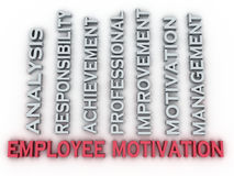 3d image employee motivation  issues concept word cloud backgrou Stock Images