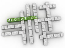 3d image Mediation issues concept word cloud background Royalty Free Stock Photo