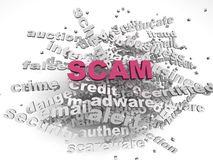 3d image Scam  issues concept word cloud background Royalty Free Stock Photos