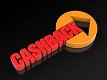 3d image of Sign cashback Royalty Free Stock Image