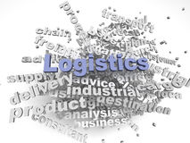 3d imagen Logistics  issues concept word cloud background Royalty Free Stock Photography
