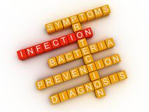 3d infekcji słowa chmury pojęcie - ilustracja zdjęcie royalty free