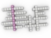 3d infertility issues, pregnancy and family planning concept. Wo. Rd cloud sign Royalty Free Stock Images