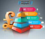 3D infographic. British pound, money icon. 3D infographic design template and marketing icons. British pound, Money icon Royalty Free Stock Photography