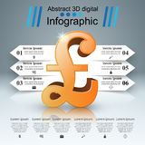 3D infographic. British pound, money icon. 3D infographic design template and marketing icons. British pound, Money icon Stock Photo