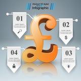 3D Infographic Brittiskt pund, pengarsymbol Arkivbild