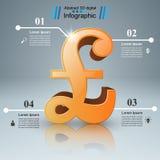 3D Infographic Brittiskt pund, pengarsymbol stock illustrationer