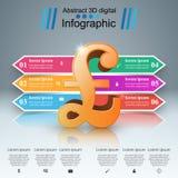 3D Infographic Brittiskt pund, pengarsymbol vektor illustrationer