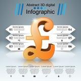 3D Infographic Brittiskt pund, pengarsymbol Arkivfoto