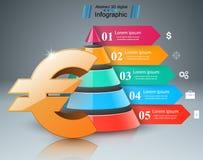 3D Infographic Euro, ícone do dinheiro Fotos de Stock Royalty Free