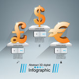 3D infographic. Euro, british pound, dollar icon. 3D infographic design template and marketing icons. Euro, british pound, dollar icon Royalty Free Stock Image
