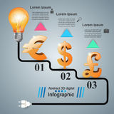 3D infographic.Euro, dollar, british pound icon. Royalty Free Stock Images