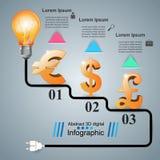 3D Infographic Euro, Dollar, Ikone des britischen Pfunds Lizenzfreie Stockbilder