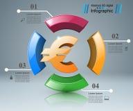 3D Infographic Euro, Geldikone Stockfotografie